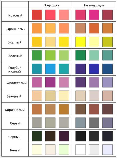 цвета для весеннего цветотипа