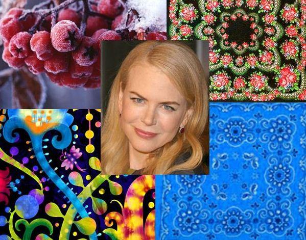 цвета для цветотипа весна